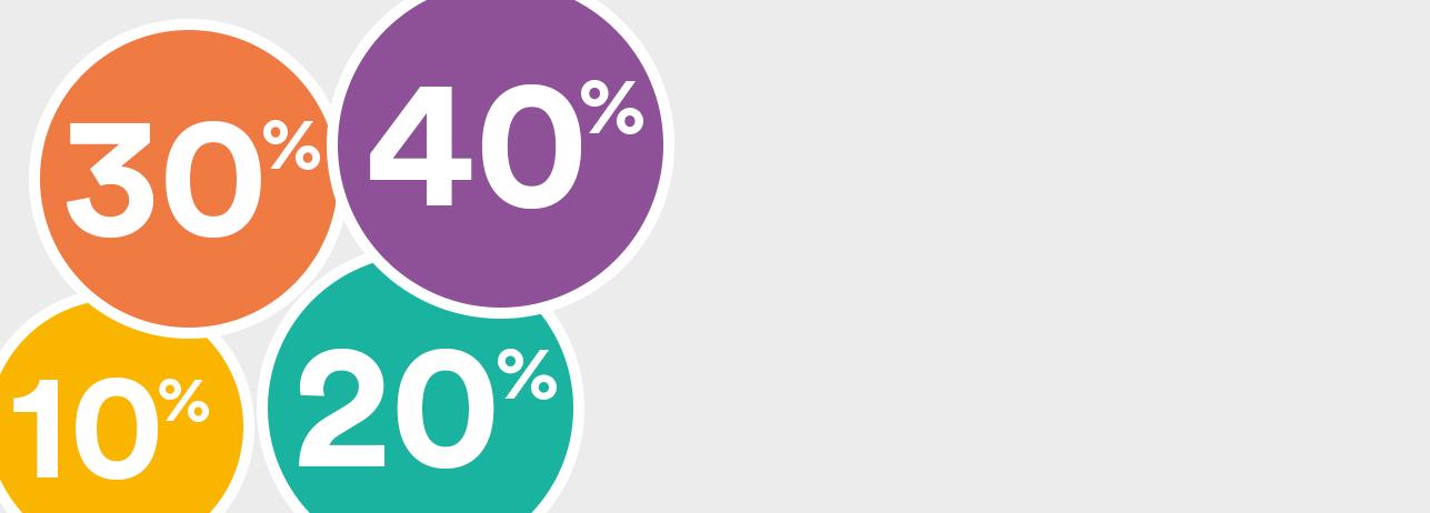 10%, 20%, 30% en 40% korting op de hele collectie!