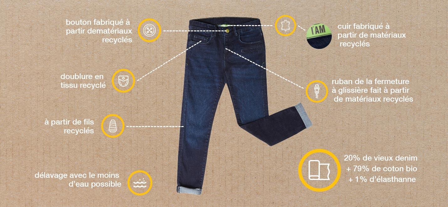 Le jean post consumer pour toute la famille