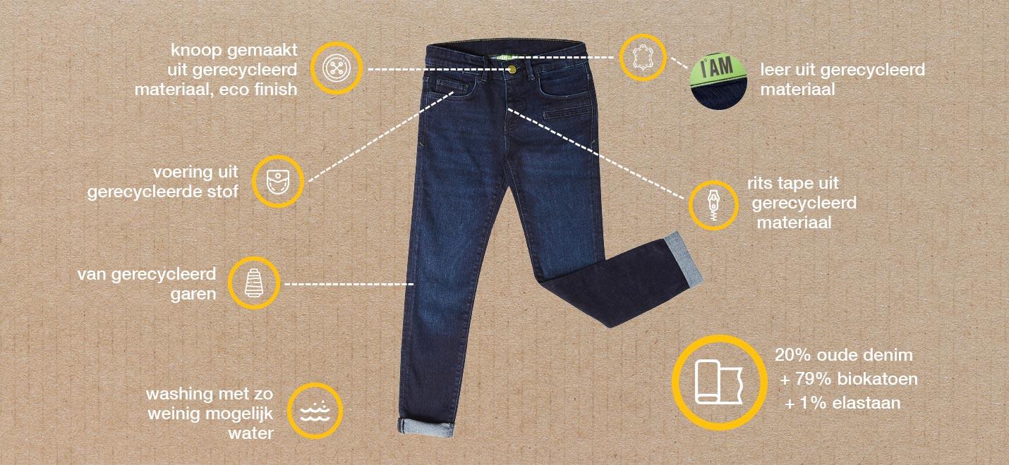 Post Consumer Denim: een nieuw leven voor oude jeans.